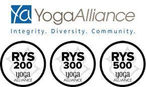 Yoga Alliance Certified Yoga Dhyan